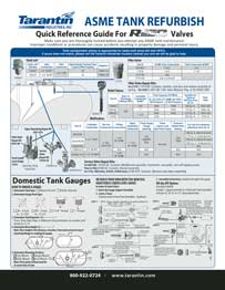 ASME Tank Refurbish quick reference guide